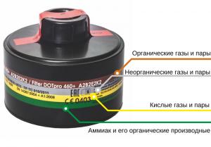замена фильтра респиратора